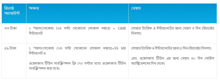 gp mobile offer